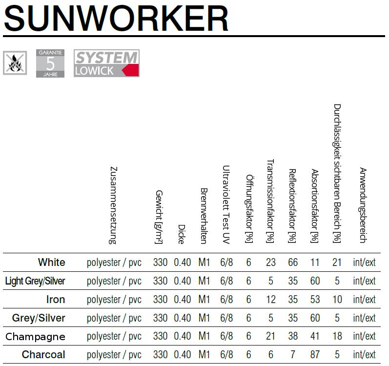 Sunworker - Charcoal